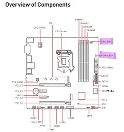motherboard fan diagram wiring diagram home motherboard fan diagram [ 1069 x 1206 Pixel ]