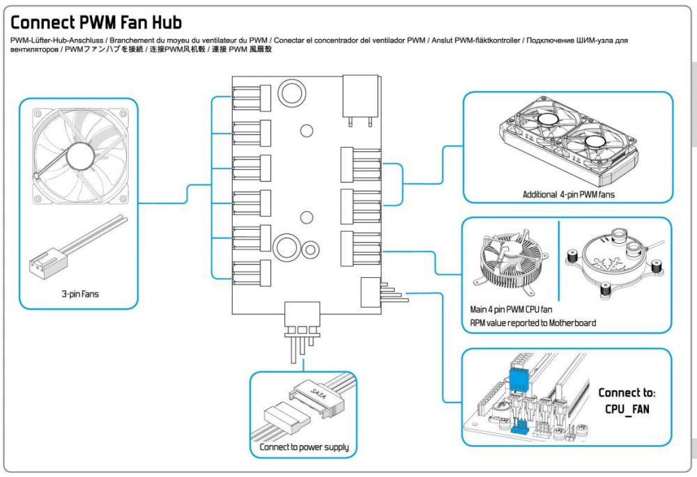 medium resolution of define r6 fan hub jpg motherboard layout