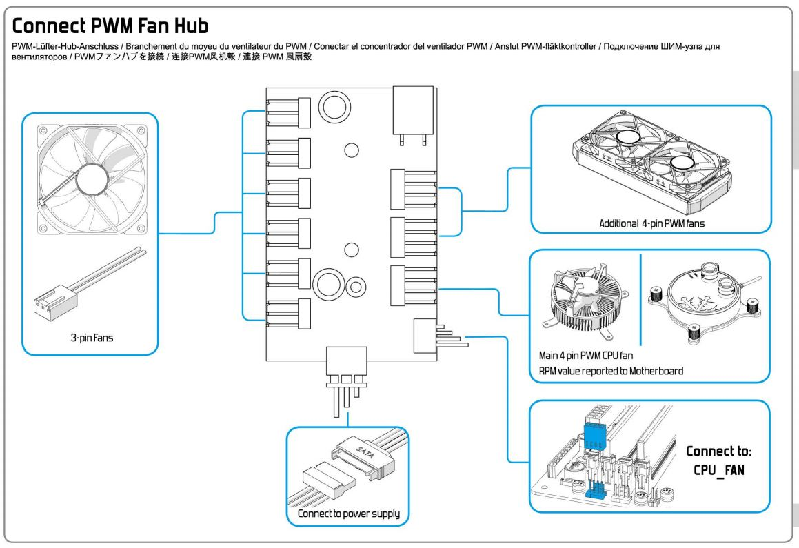 hight resolution of define r6 fan hub jpg motherboard layout