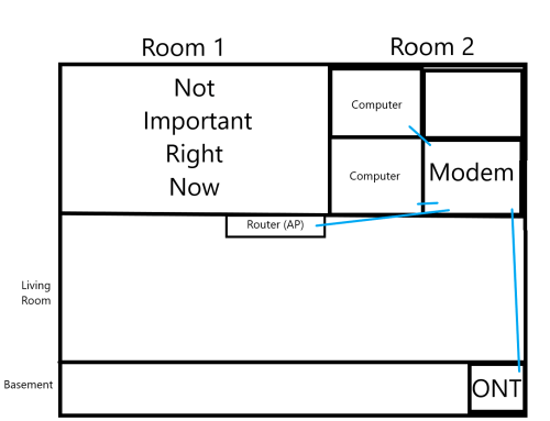 small resolution of home diagram without actiontec label png