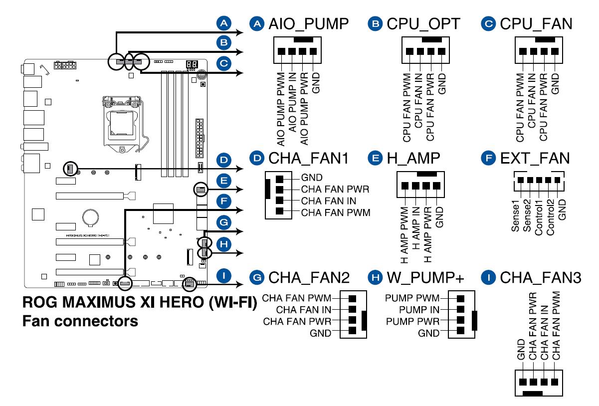 Asus Cpu Fan Error Detected