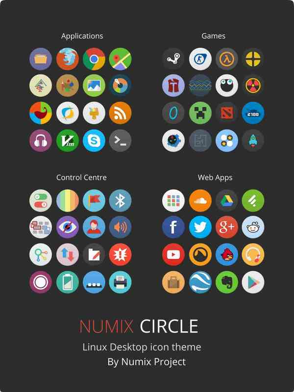 numix circle theme for ubuntu
