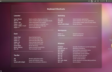 Unity 5 Keyboard Shortcuts