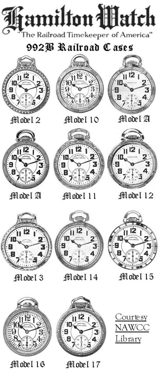 Hamilton 992b railroad pocket watch cases and dials