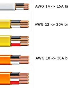 White    also conversion table the american wire gauge awg and metric rh linuxfocus