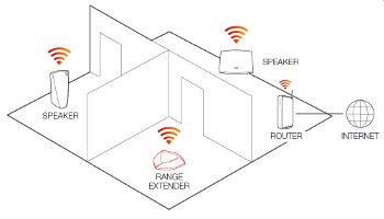 Use Repeater Diagram Node Diagram Wiring Diagram ~ Odicis