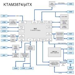 Block Diagram Of Sim Card 1973 Dodge Charger Seat Belt Wiring Pico Itx Sbc Runs Android On Ti Sitara Soc