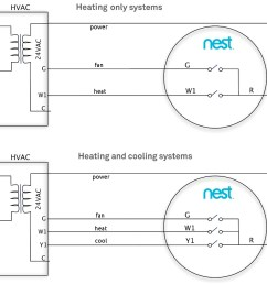 typical connection of nest thermostat to heating only and heating cooling hvacs click image to enlarge  [ 1000 x 939 Pixel ]
