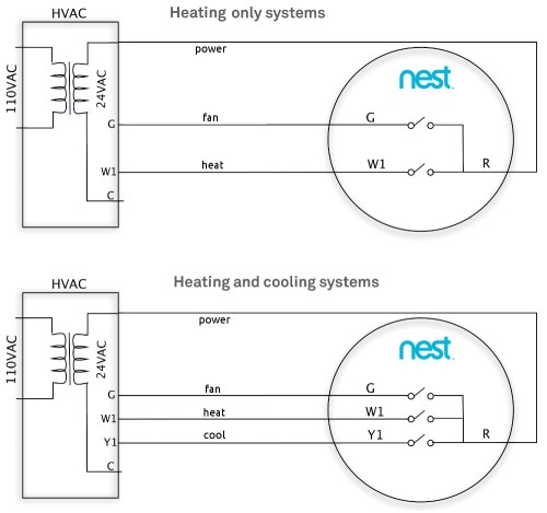 small resolution of typical connection of nest thermostat to heating only and heating cooling hvacs click image to enlarge