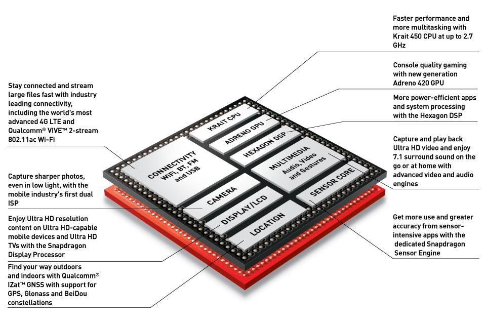 block diagram nvidia shield and plex