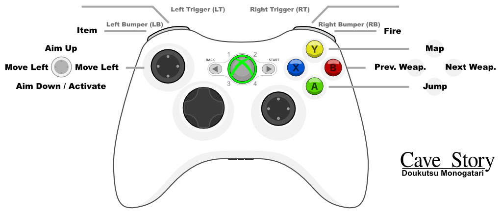 Xbox 360 Usb Controller Wiring Diagram, Xbox, Free Engine