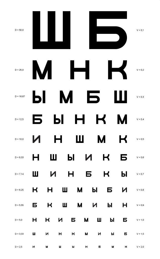 asztali látásélesség betűk w)