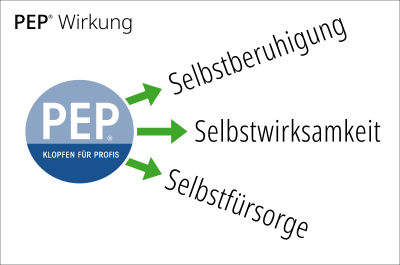 PEP-Wirkung