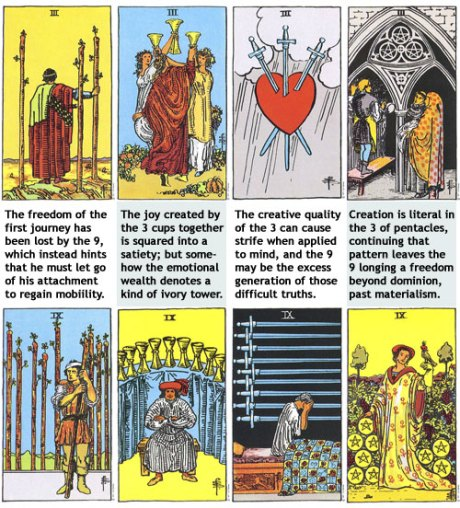 Observations on Threes squared into the Nines of the minor arcana.