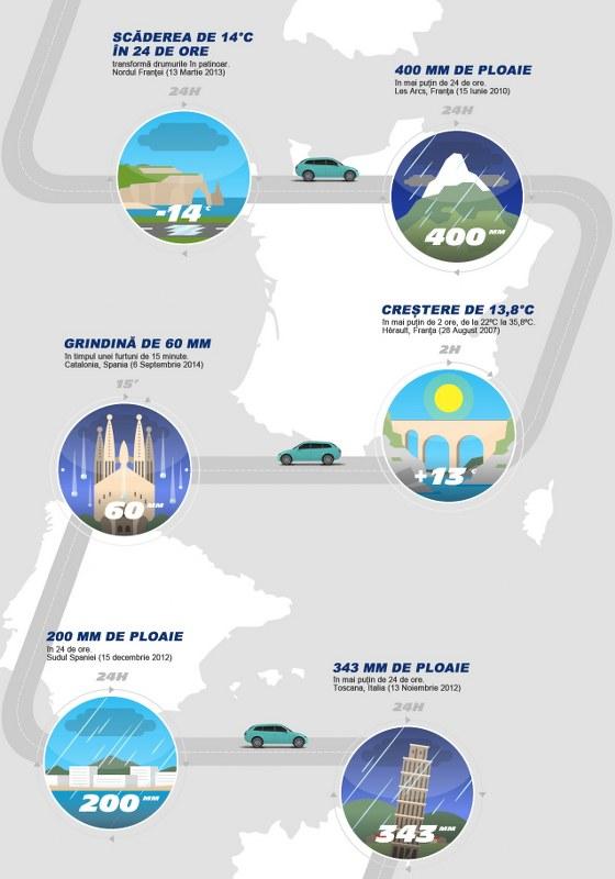 Road_Lab_Meteo_Infographic_RO-2_560x800
