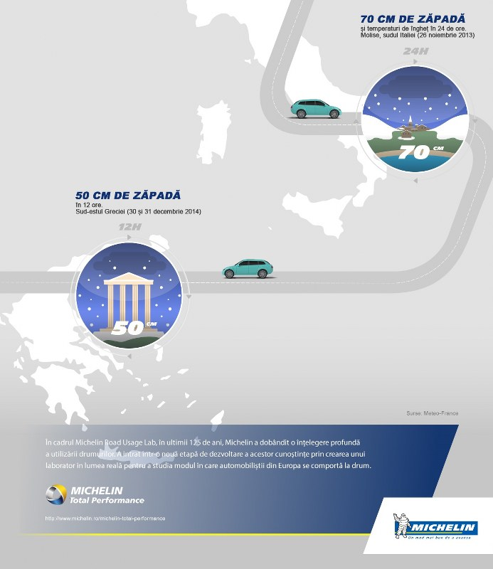 Road_Lab_Meteo_Infographic_RO-3_693x800