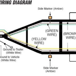 Camper Light Wiring Diagram Crayfish Internal Anatomy How To Wire Your Vintage Trailer My 56 Shasta Doesn T Have Side Marker Lights So I Was Able Run The Through A Single Piece Of Conduit In Middle Frame