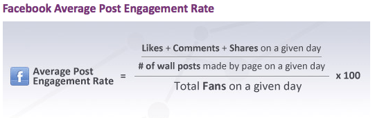 What Are The Most Important Social Marketing Metrics