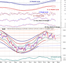 Click to subscribe and view all charts full size