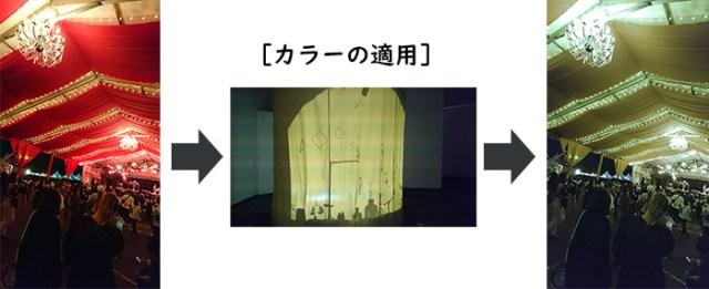 赤いテント内の画像を黄色系の画像で[カラーの適用]