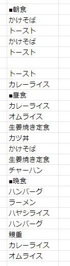 項目名と料理名が順番に一列に並びました