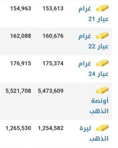 سعر الذهب عند الإغلاق في مدينة دمشق ليوم الخميس 7 كانون الثاني