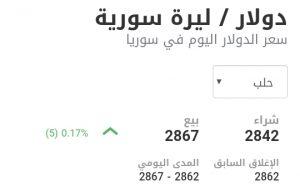 سعر الدولار في مدينة حلب عند إغلاق يوم الاثنين 11 كانون الثاني