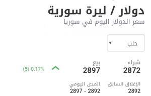 سعر الدولار في مدينة حلب عند إغلاق يوم السبت 16 كانون الثاني