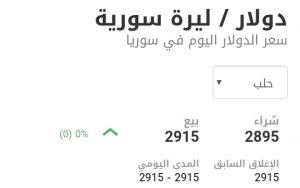 سعر الدولار في مدينة حلب عند إغلاق يوم الخميس 21 كانون الثاني