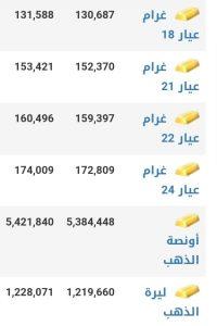 أسعار الذهب في مدينة حلب عند إغلاق يوم الخميس 21 كانون الثاني