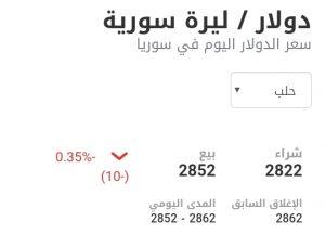 سعر الدولار في مدينة حلب عند إغلاق يوم الأحد 10 كانون الثاني