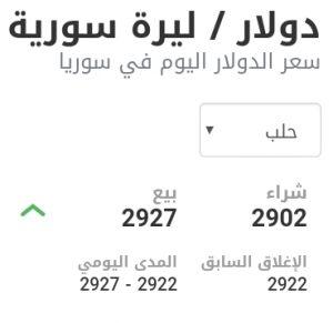 سعر الدولار في مدينة حلب عند إغلاق يوم الثلاثاء 19 كانون الثاني
