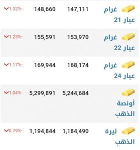 أسعار الذهب في مدينة إدلب عند إغلاق يوم الخميس 14 كانون الثاني