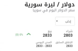 سعر الدولار في مدينة إدلب عند إغلاق يوم الأحد 10 كانون الثاني