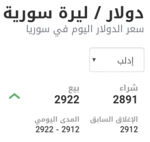 سعر الدولار في مدينة إدلب عند إغلاق يوم الثلاثاء 19 كانون الثاني