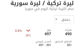 سعر الليرة التركية في مدينة دمشق عند إغلاق يوم الجمعة 26 شباط