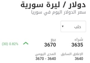 سعر الدولار في مدينة حلب عند إغلاق يوم السبت 27 شباط