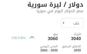 سعر الدولار في مدينة حلب عند إغلاق يوم الأربعاء 3 شباط
