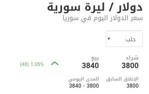 سعر الدولار في مدينة حلب عند إغلاق يوم الاثنين 1 آذار
