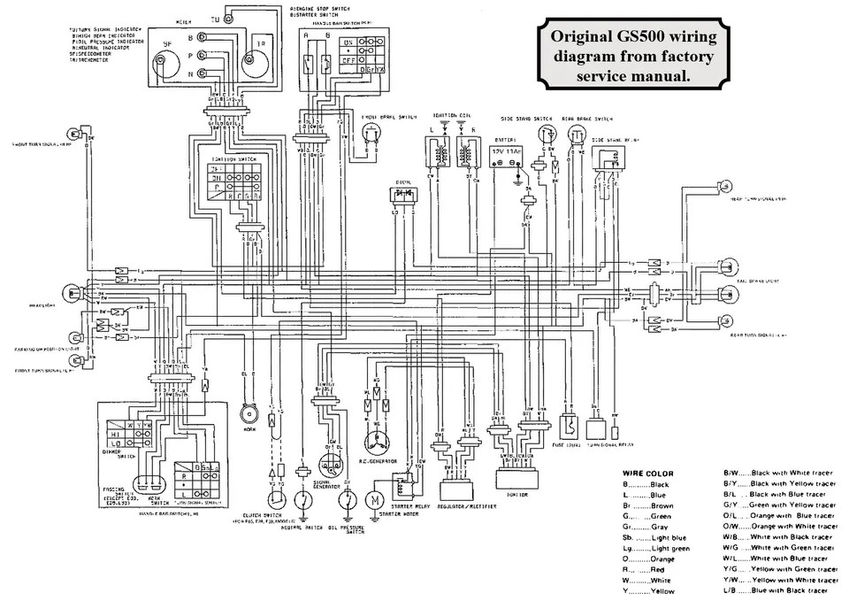 Introduction to motorcycle wiring diagrams