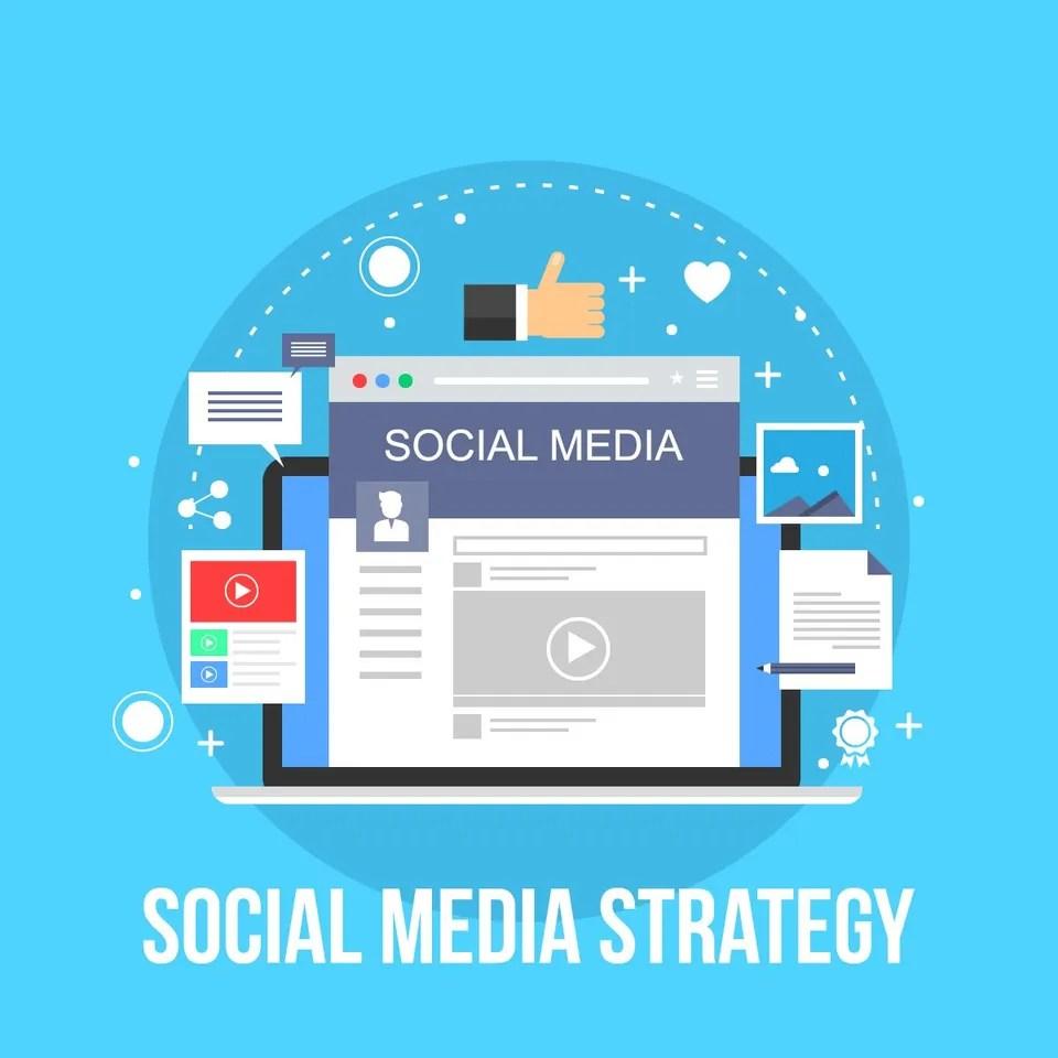 B2B Social Media Strategies. (Part 2)