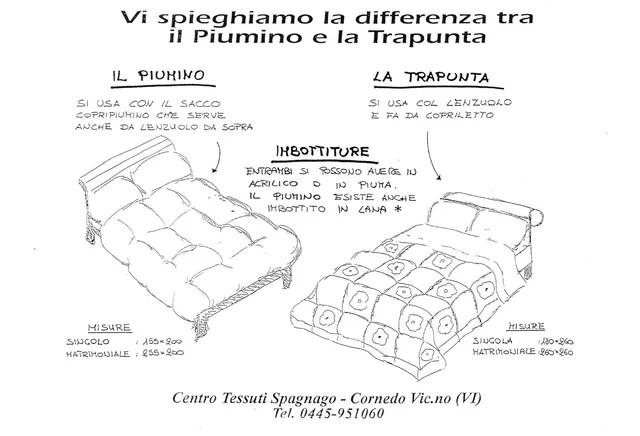 Quali sono le differenze tra piumino e trapunta? Piumone O Trapunta