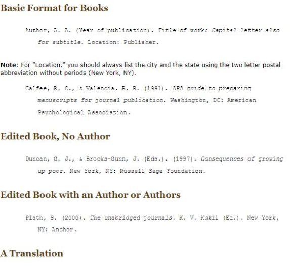 Citing books with apa and mla lis101 book apa format ccuart Choice Image