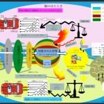 選択理論心理学カラーチャート
