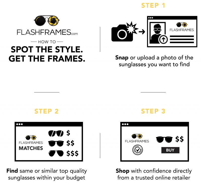 flashframes_infographic