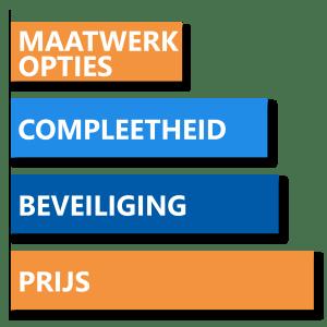 Op welke criteria wordt een keuze voor een ERP systeem gebaseerd?