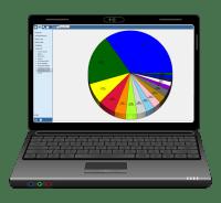 kostenbesparing, effectiviteit en efficiency verhogen met procesmanagement van Lisaas ERP Software