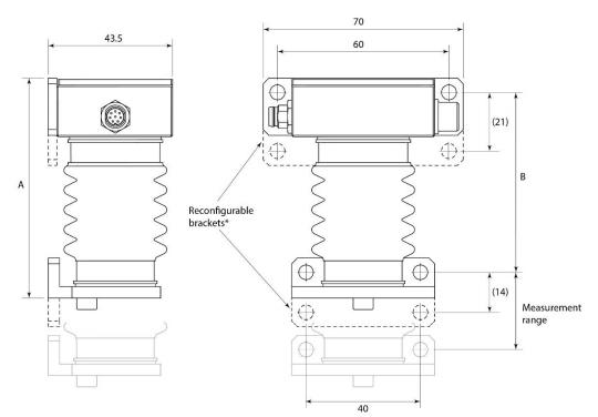 Load Indicator System