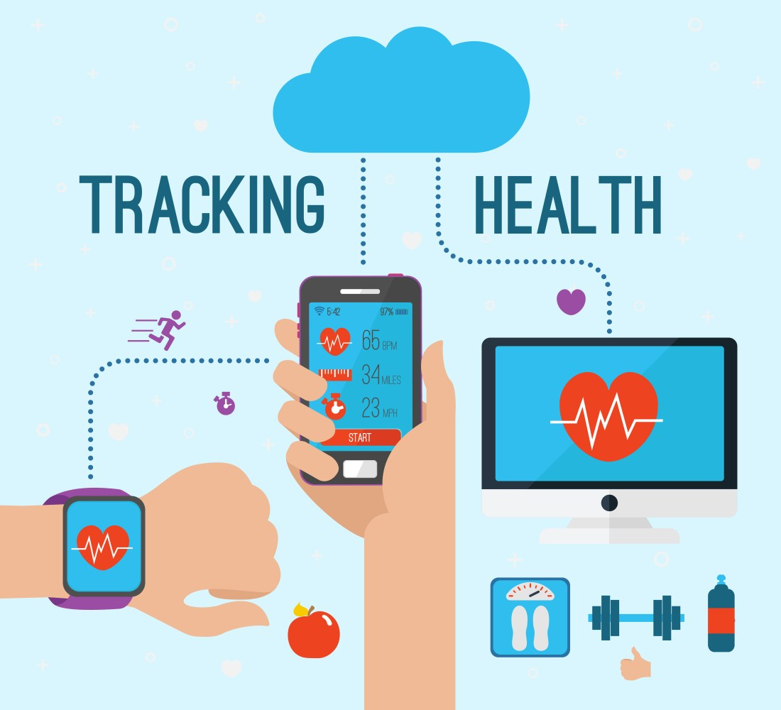 Private Health Insurance >> Physical Activity Tracking In Private Health Insurance