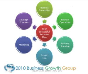 The Business Growth Group - Lisa Suttora International